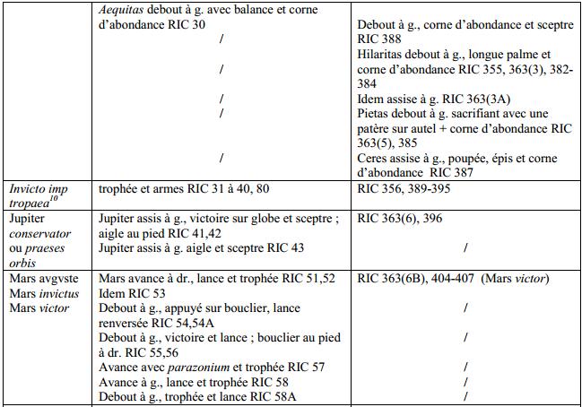 Septime vs Pescennius, Emèse vs Antioche. Emission inédite Emissi10