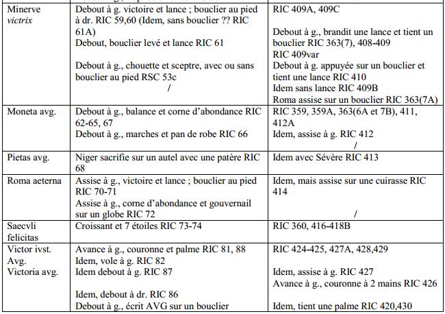 Septime vs Pescennius, Emèse vs Antioche. Emission inédite Emissi11