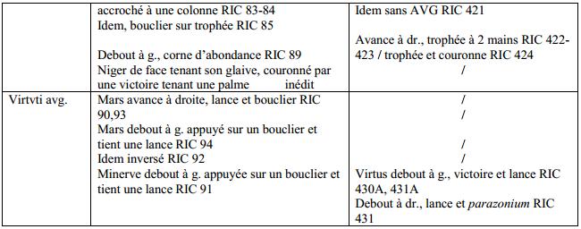 Septime vs Pescennius, Emèse vs Antioche. Emission inédite Emissi13