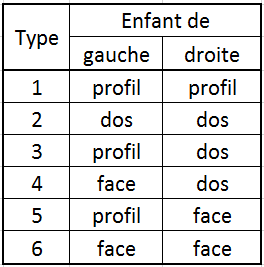 Mes Constantins - Page 4 Types_19