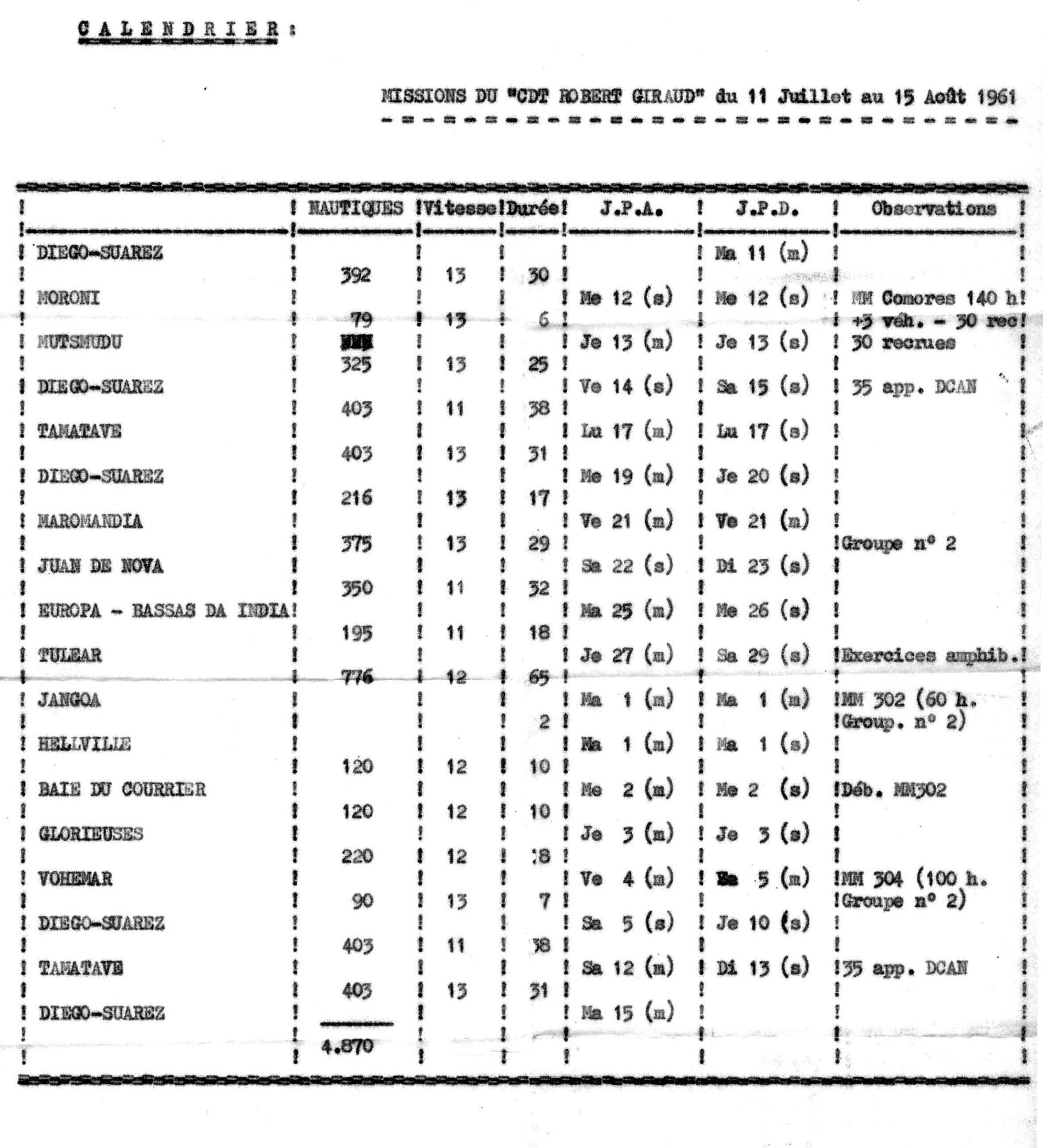 COMMANDANT ROBERT GIRAUD (AVISO) - Page 2 1961_010