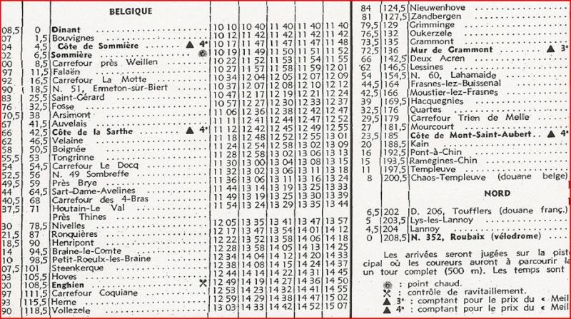Un defi de dingue pour mes 40 ans .. 2011 - Page 3 Dinant10