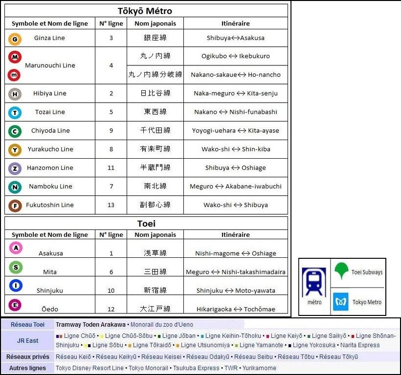 TOKYO : TRAIN - METRO - CARTES Tokyo_13