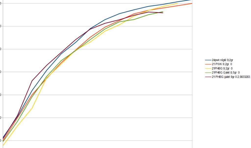 Un moteur 100% origine gonflé   - Page 10 24_vs_10