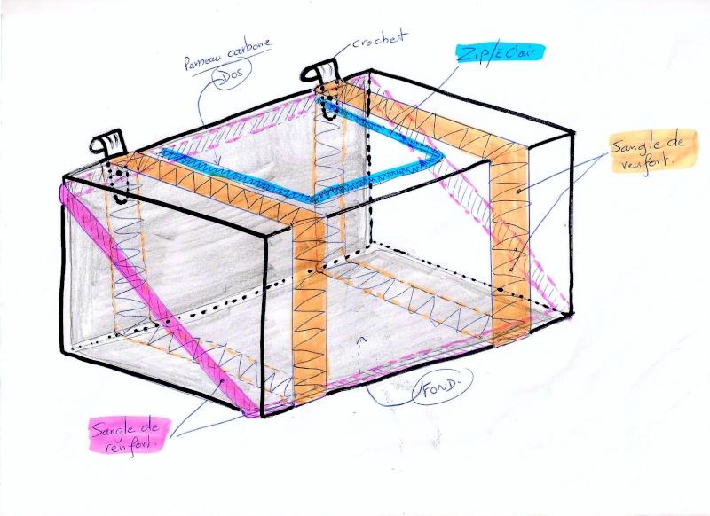 projet de nouvelle sacoche ultra light de cyclocamping pour 2011 Nouvel10