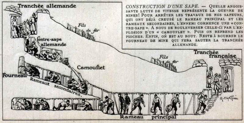"""Vestiges de la """"guerre des mines"""" (Première Guerre Mondiale) visibles dans Google Earth - Page 2 00_110"""