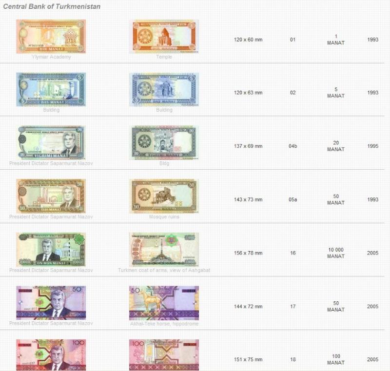 Billetophilie : Les monnaies du Monde Captur42