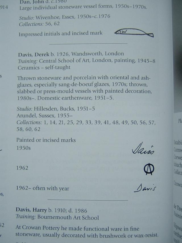 Derek Davis 17711