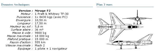 La Famille Mirage III 110