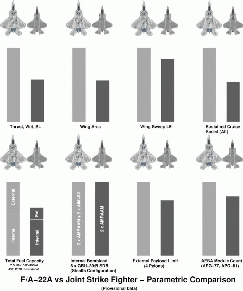 JSF F-35 Lightning II 111