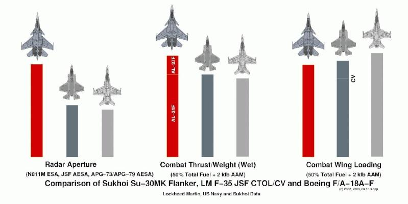 JSF F-35 Lightning II - Page 2 310