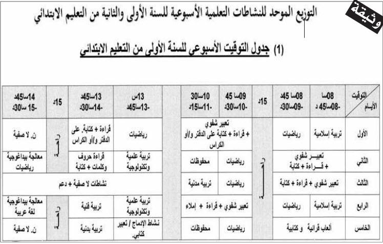 جدول التوقيت الاسبوعي الموحد للسنة الاولى ابتدائي 2013-2014 11-07-10