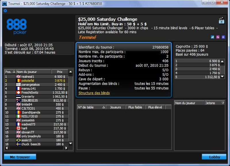 Second du $25000 garanti de 888 poker - Page 2 S2500011