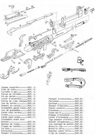 M1 pièces de Garand datant