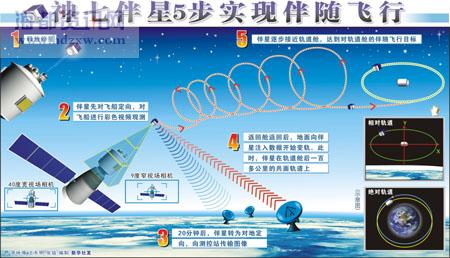 [Shenzhou 7] La mission - Page 2 18_85810