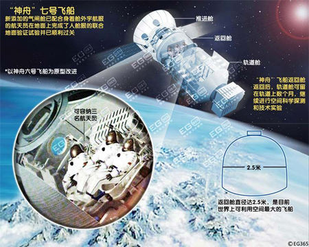 Shenzhou 7 (25 sept 08) - Page 4 511