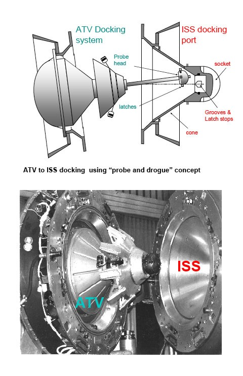 [Chine] Futur vol chinois : Shenzhou 8/9/10, Tiangong 1 (2011 ?) - Page 2 Atv-is10