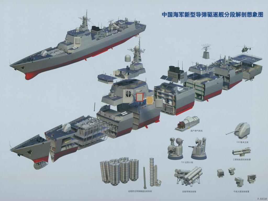 Cruceros y Destructores: - Página 4 Milit233
