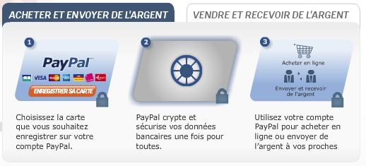 PAYPAL Tutoriel Paypal10