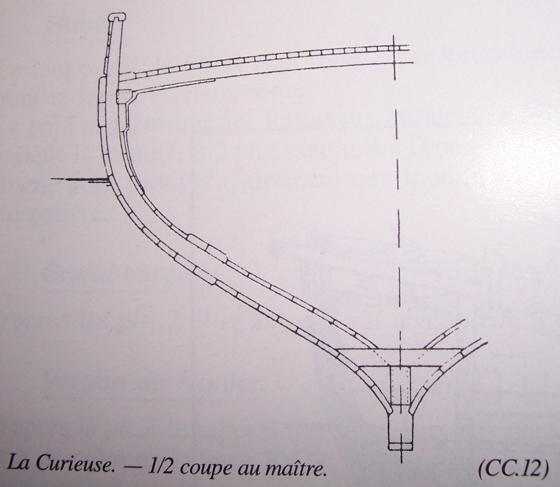 La Curieuse Ketch 1912au 1/20 sur plans  100_2820