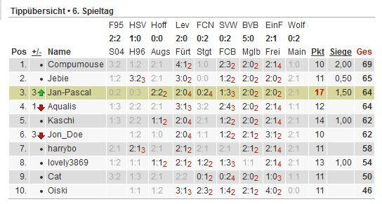 Bundesliga-Tipp 2012/13 - Seite 2 Tipp129