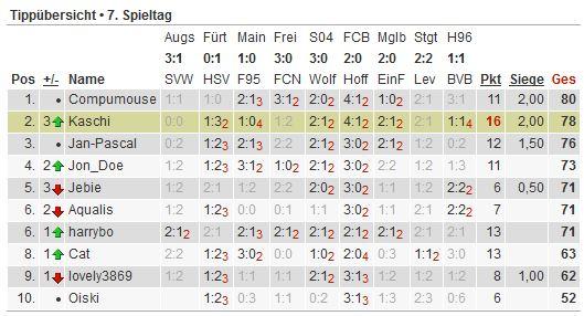 Bundesliga-Tipp 2012/13 - Seite 2 Tipp130