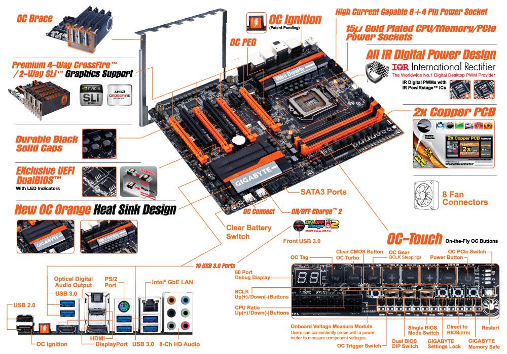 FS/FT- 2*Gigabyte GA-Z87X-OC Socket 1150 Motherboard 826610