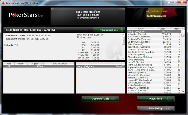 Win 4$ 4max 4max_110