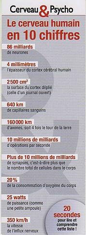 Echanges de MP83 - Page 3 33210