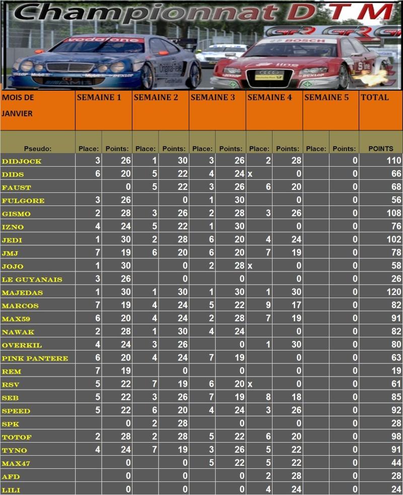 Résultats 4ème course DTM - Page 2 4_a10