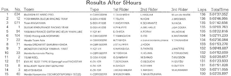 [Endurance] 8 heures de Suzuka 2013 - Page 3 Captur31