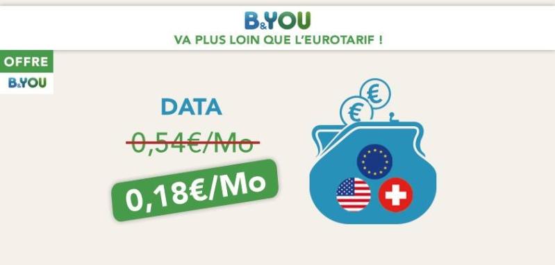 B&You plus fort que l'Eurotarif: Divise par trois le prix de l'internet. 10044310