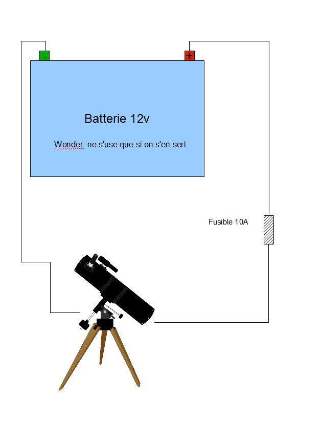 Caisse de transport pour batterie Batter10