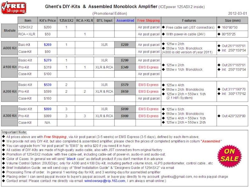 ICEpower 125ASX2 - Pagina 5 Ghent-10