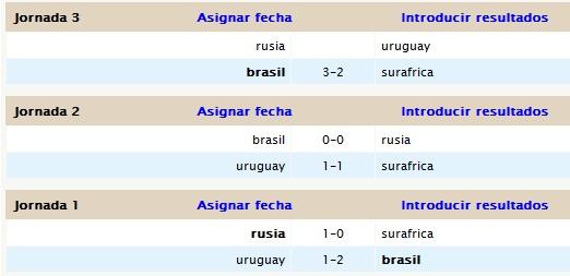 GRUPOS PES WORLD CUP 2010 Grupoa12