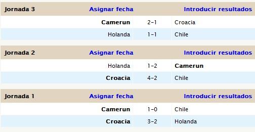 GRUPOS PES WORLD CUP 2010 Grupob11