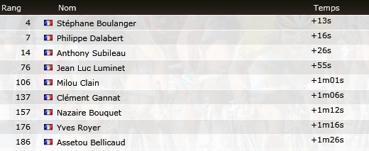 Tour de France Online - Page 2 Sans_t13
