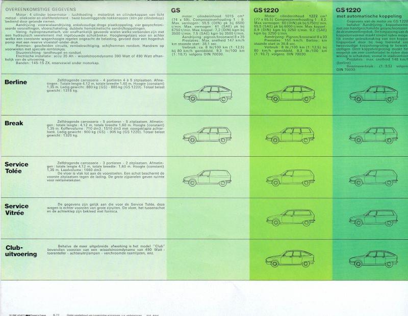 Les 4 cylindres à plat et rotatif (GS, GSA, AXEL....)  Gs_19718