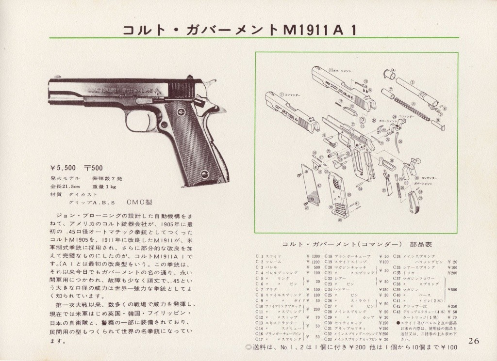 CMC Colt Government M1911A1 Instructions Img-cm11