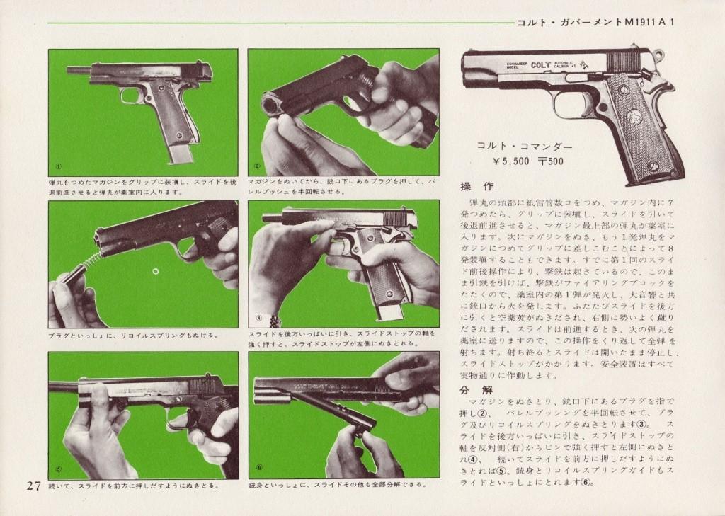 CMC Colt Government M1911A1 Instructions Img-cm12