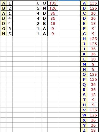 La table théosophique Abaddo11