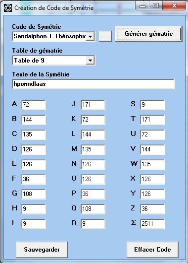 La table théosophique Sandal10