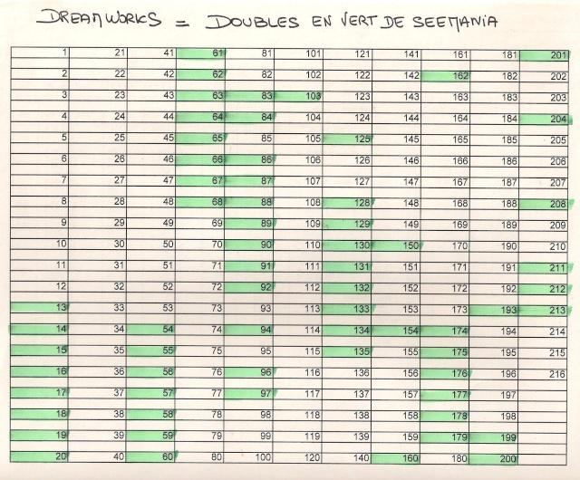[Echange] les nouveautés  pour échange de seemania Les_do10