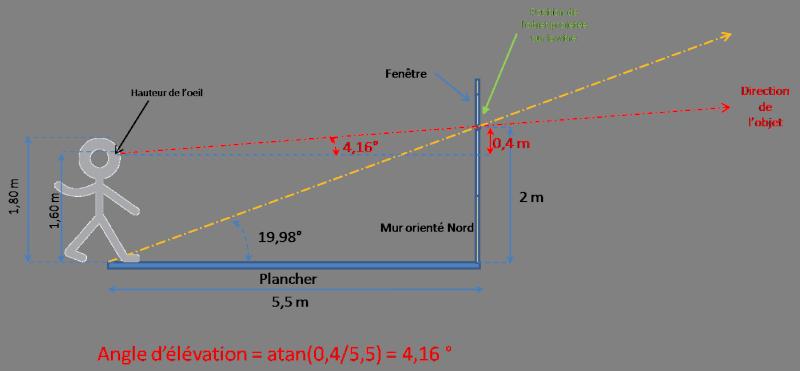 2010: Le 13/07 à 18h00 - observation d'un ovni au Blanc-Mesnil  - (93) - Page 2 Croqui11