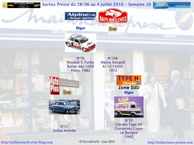 Sortie prévue : R5 turbo Sodicam 1000 pistes 82 Semain10
