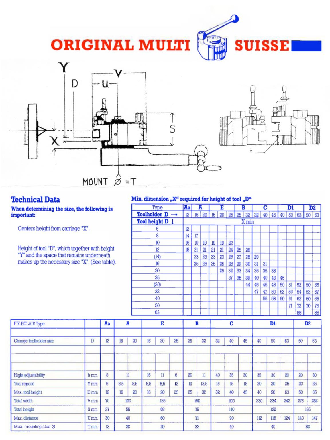 Porte outils multifix (Amestra) Uw1111