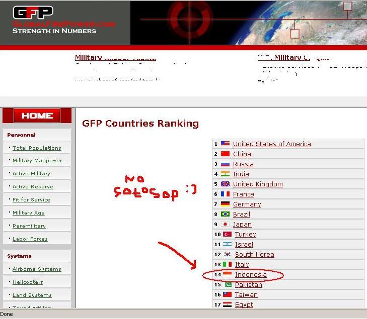 Militer Indonesia posisi 14 dunia 01210