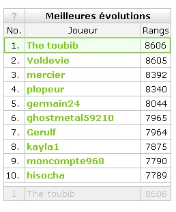 POT DE BIENVENUE - Page 2 Top_av10