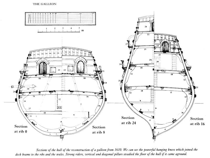 Autocostruzione della Golden Hind - Pagina 6 Sezion10