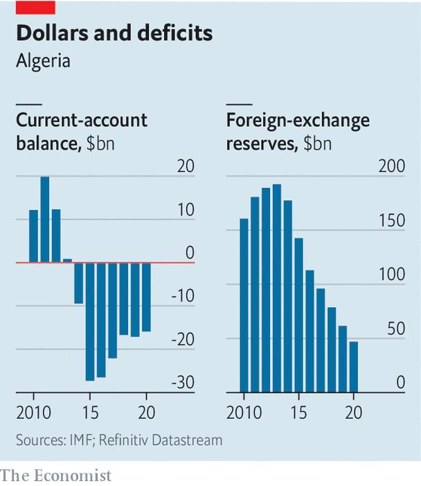 Actualités Algeriennes - Page 7 20210210